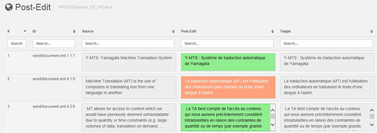 Online post-editing of machine translation